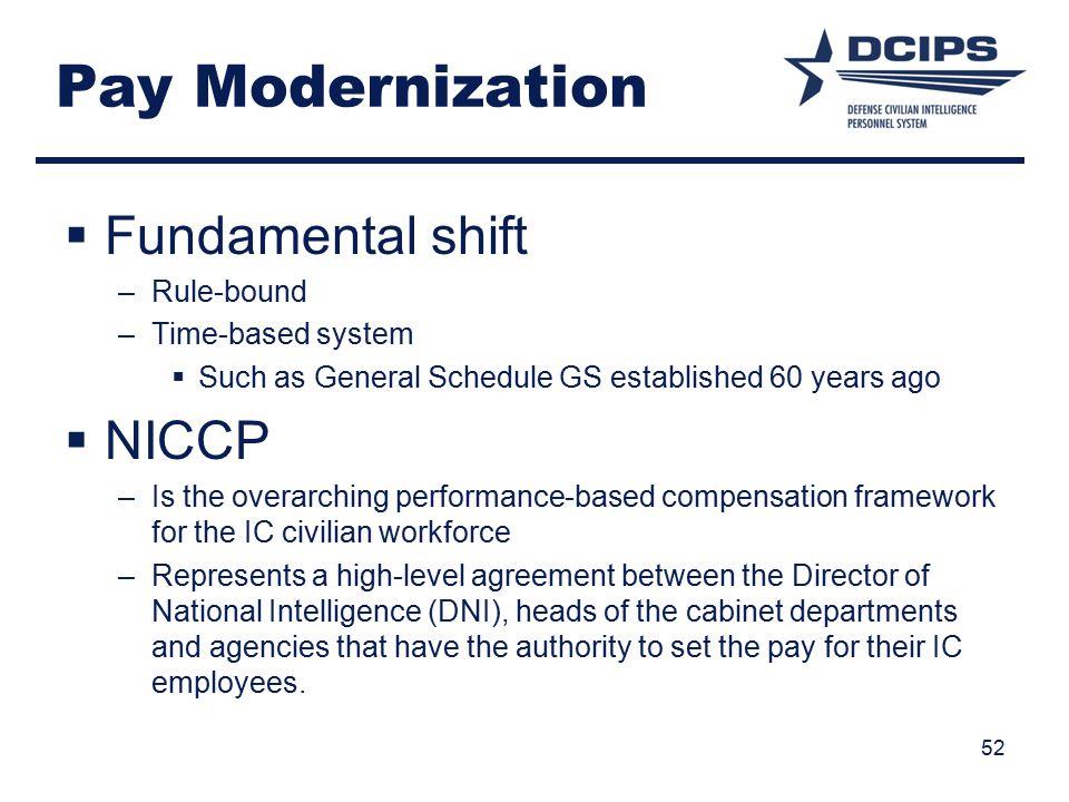 Pay Modernization Fundamental shift NICCP Rule-bound Time-based system
