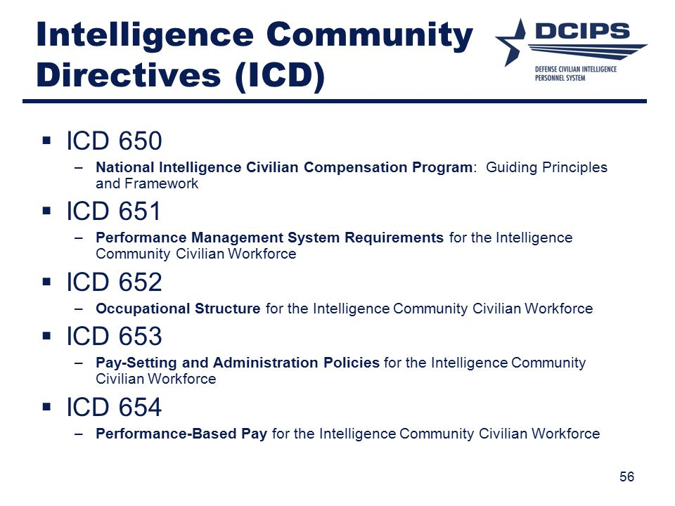 Intelligence Community Directives (ICD)