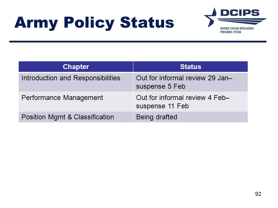 Army Policy Status Chapter Status Introduction and Responsibilities