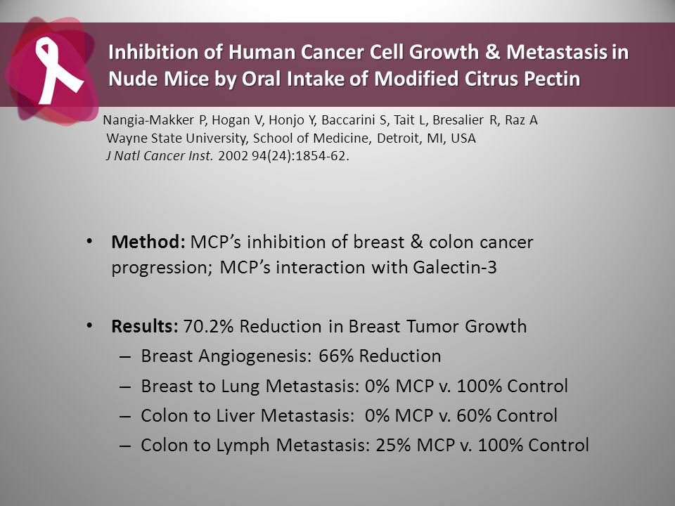 Inhibition of Human Cancer Cell Growth & Metastasis in Nude Mice by Oral Intake of Modified Citrus Pectin