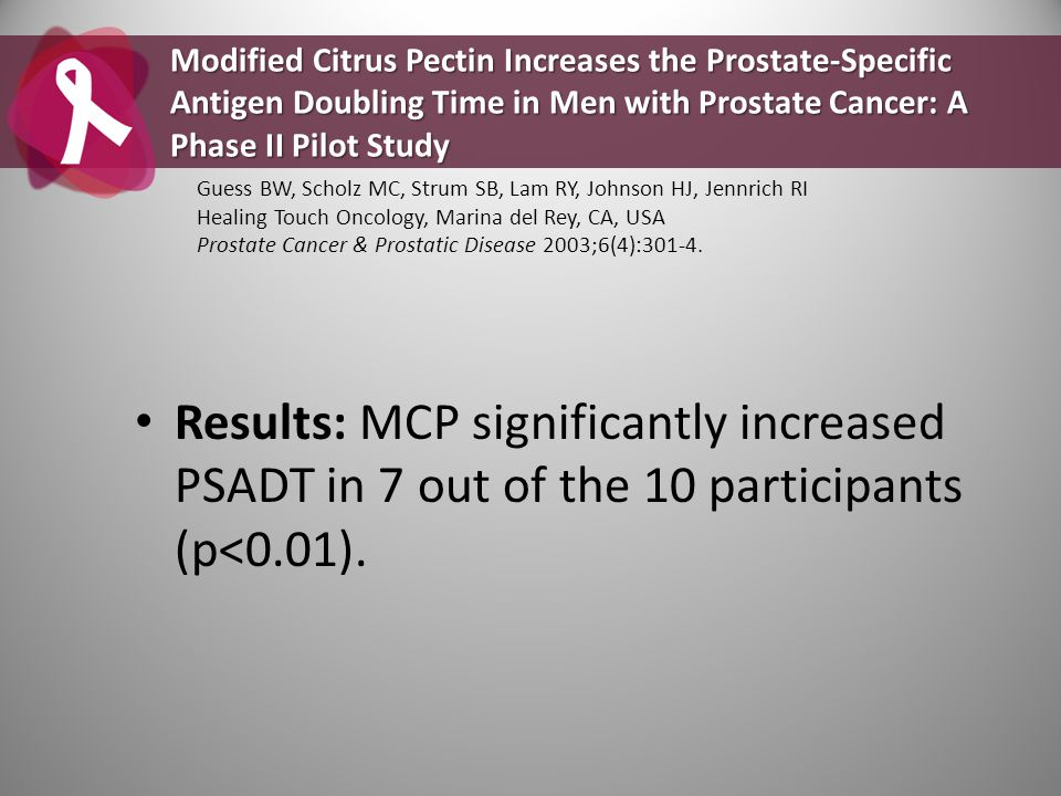 Modified Citrus Pectin Increases the Prostate-Specific Antigen Doubling Time in Men with Prostate Cancer: A Phase II Pilot Study
