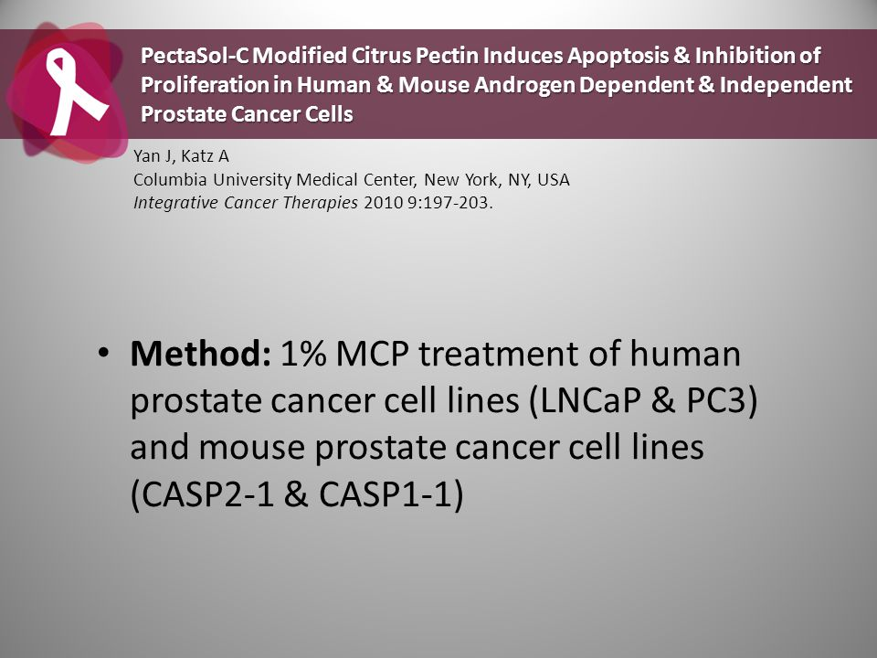 PectaSol-C Modified Citrus Pectin Induces Apoptosis & Inhibition of Proliferation in Human & Mouse Androgen Dependent & Independent Prostate Cancer Cells
