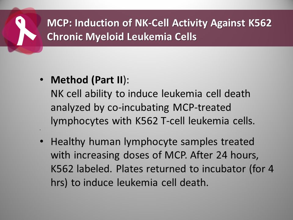 MCP: Induction of NK-Cell Activity Against K562 Chronic Myeloid Leukemia Cells