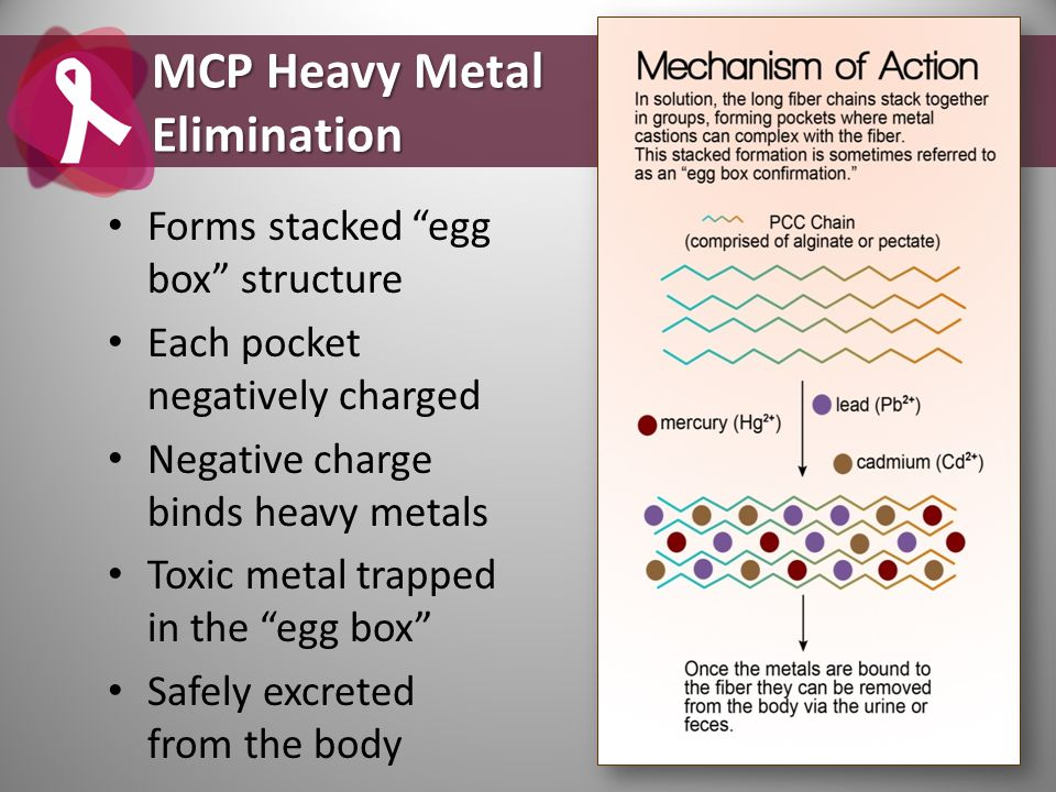 MCP Heavy Metal Elimination