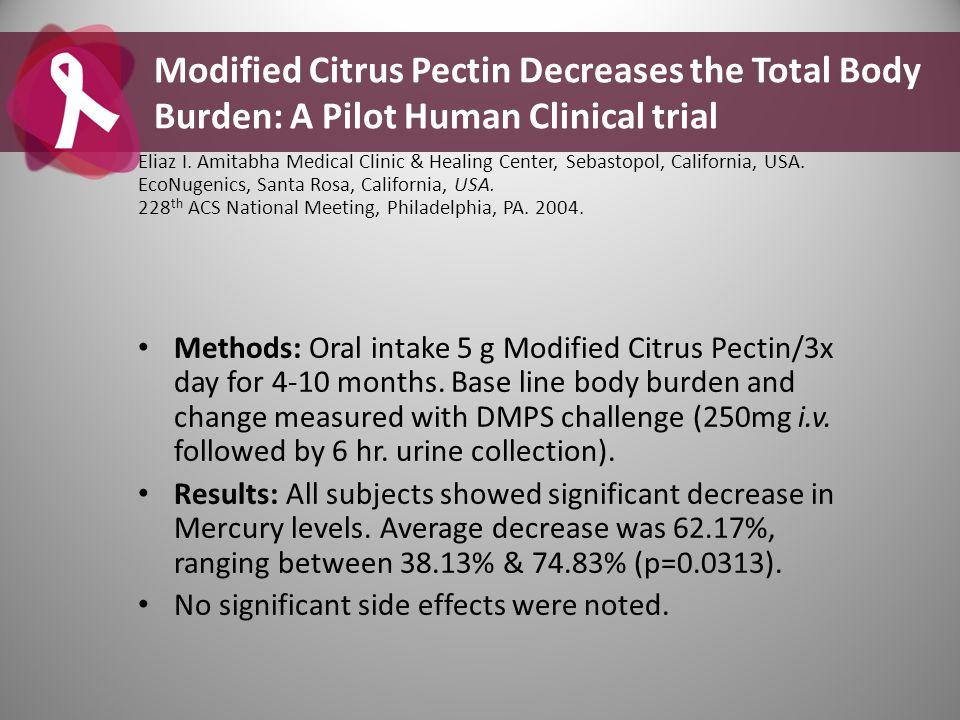 Modified Citrus Pectin Decreases the Total Body Burden: A Pilot Human Clinical trial
