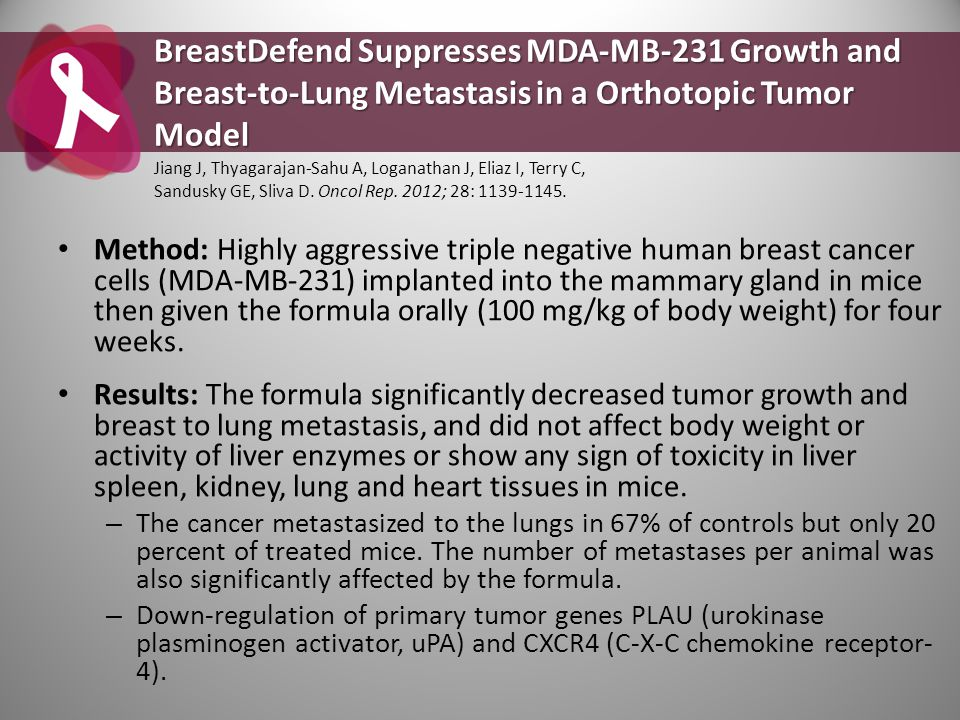 BreastDefend Suppresses MDA-MB-231 Growth and Breast-to-Lung Metastasis in a Orthotopic Tumor Model