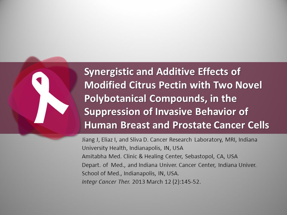 Synergistic and Additive Effects of Modified Citrus Pectin with Two Novel Polybotanical Compounds, in the Suppression of Invasive Behavior of Human Breast and Prostate Cancer Cells