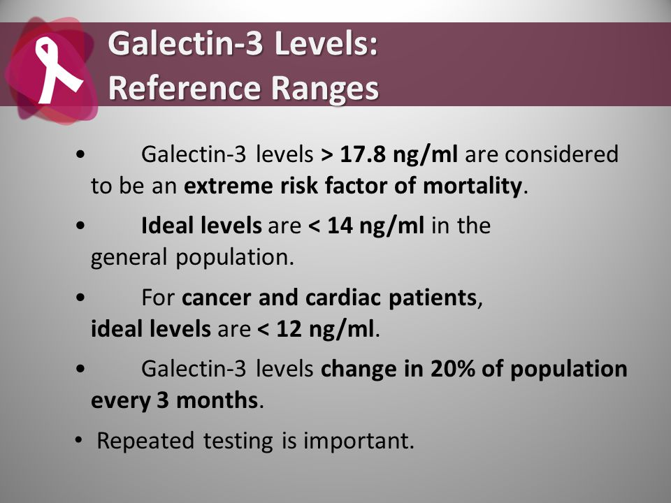 Galectin-3 Levels: Reference Ranges