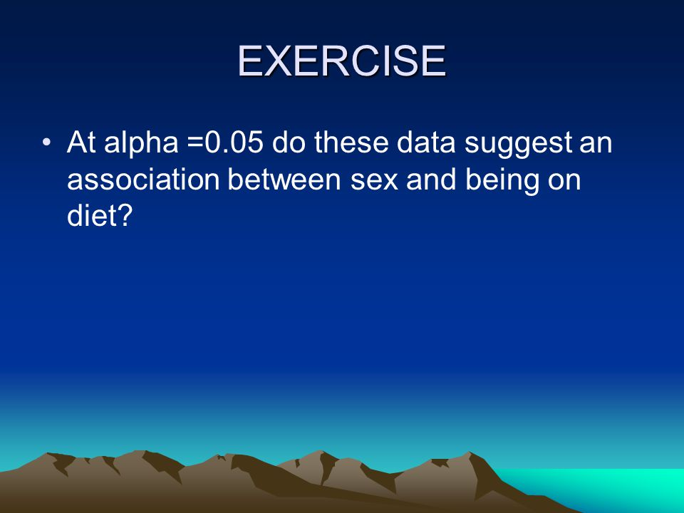 EXERCISE At alpha =0.05 do these data suggest an association between sex and being on diet