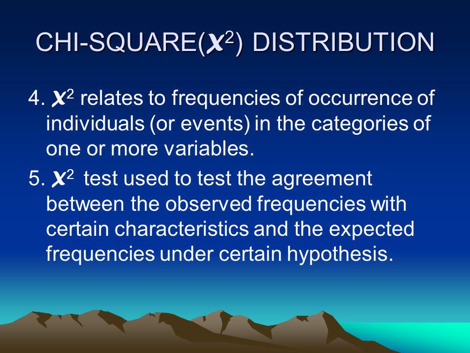 CHI-SQUARE(X2) DISTRIBUTION