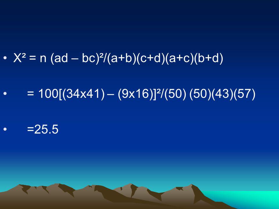 X² = n (ad – bc)²/(a+b)(c+d)(a+c)(b+d)