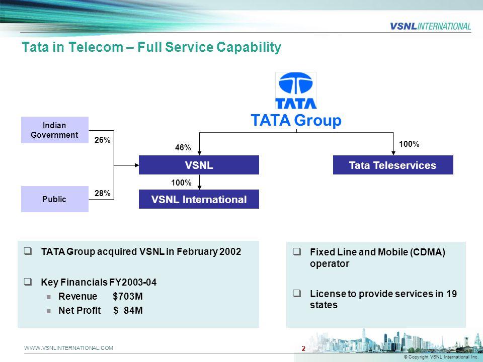 Tata in Telecom – Full Service Capability