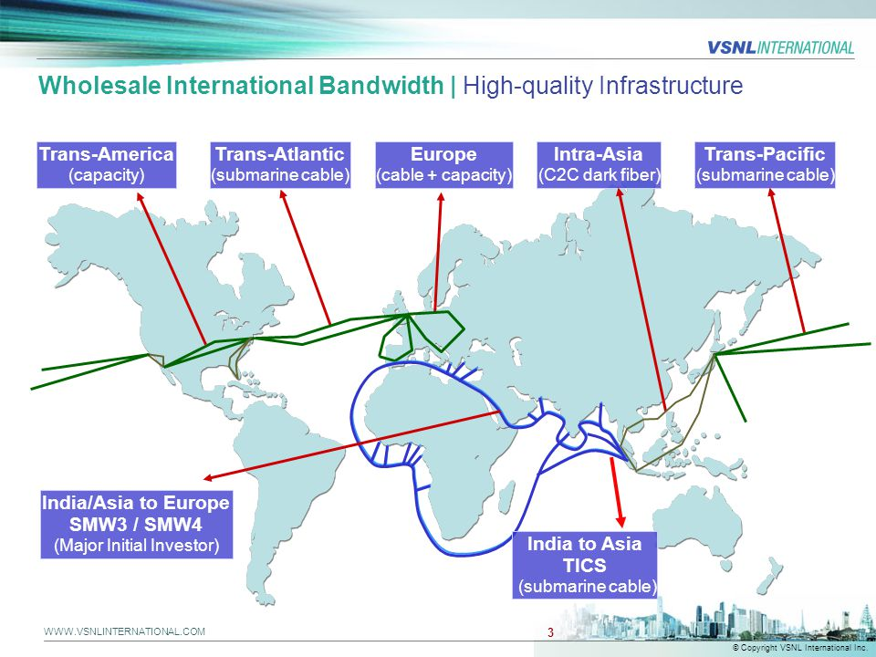 Wholesale International Bandwidth | High-quality Infrastructure