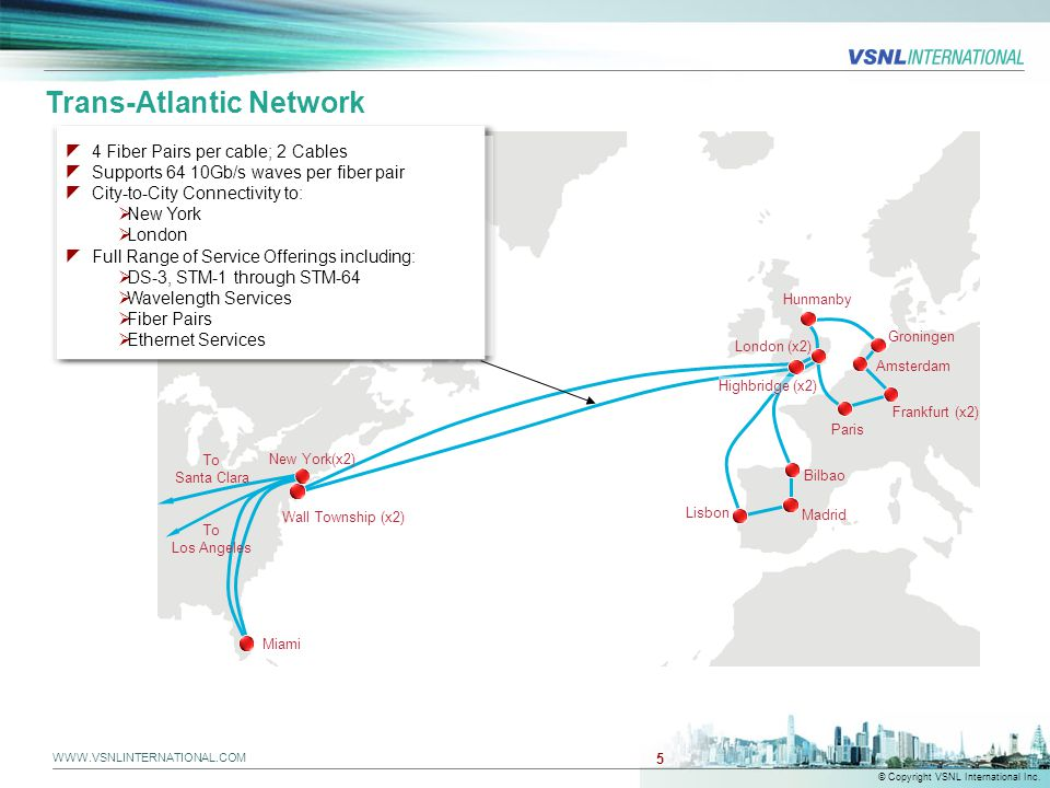 Trans-Atlantic Network