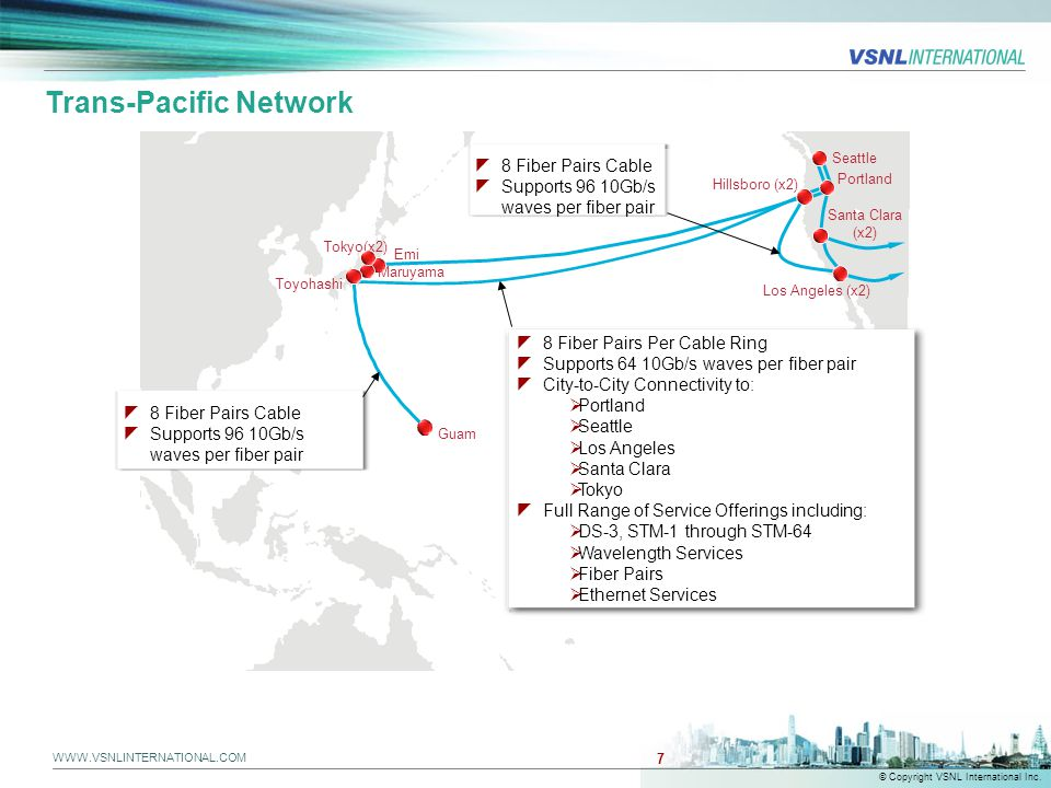 Trans-Pacific Network