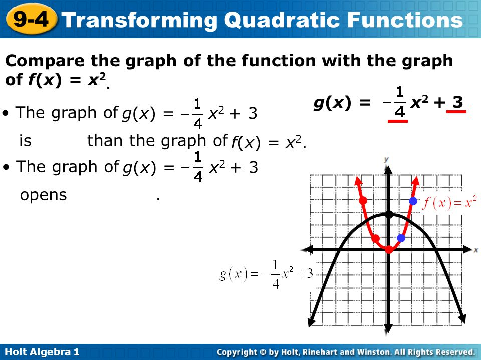 Compare the graph of the function with the graph of f(x) = x2.