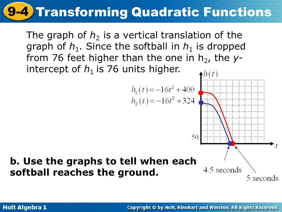 The graph of h2 is a vertical translation of the graph of h1