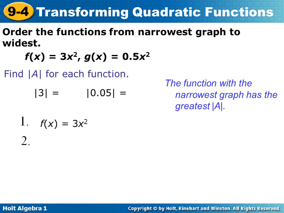 Order the functions from narrowest graph to widest.
