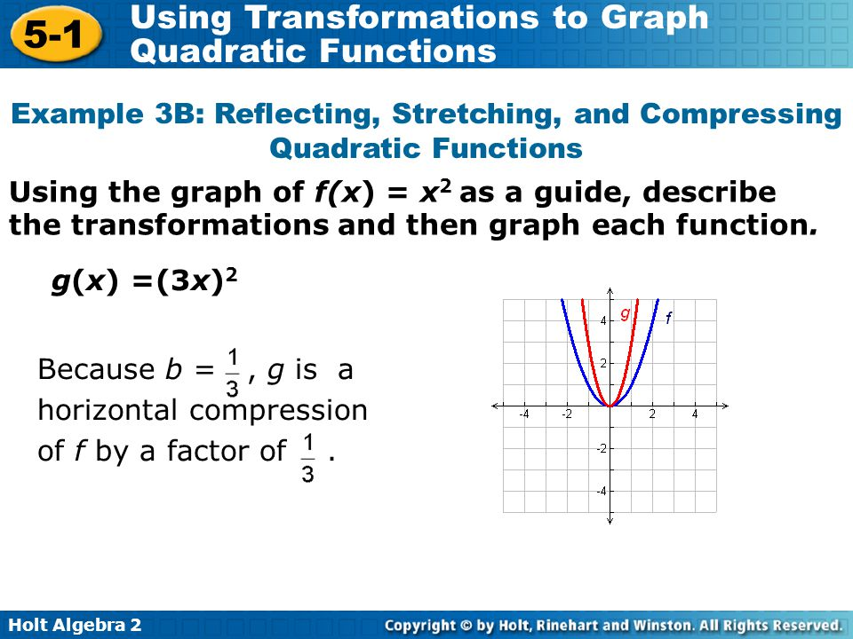 Example 3B: Reflecting, Stretching, and Compressing Quadratic Functions