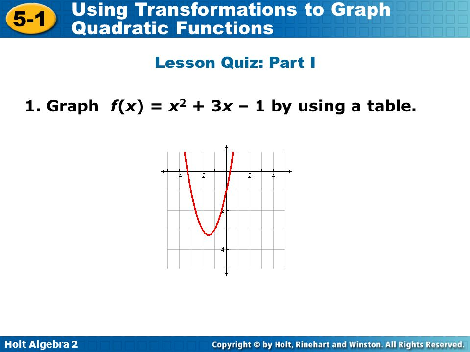 Lesson Quiz: Part I 1. Graph f(x) = x2 + 3x – 1 by using a table.
