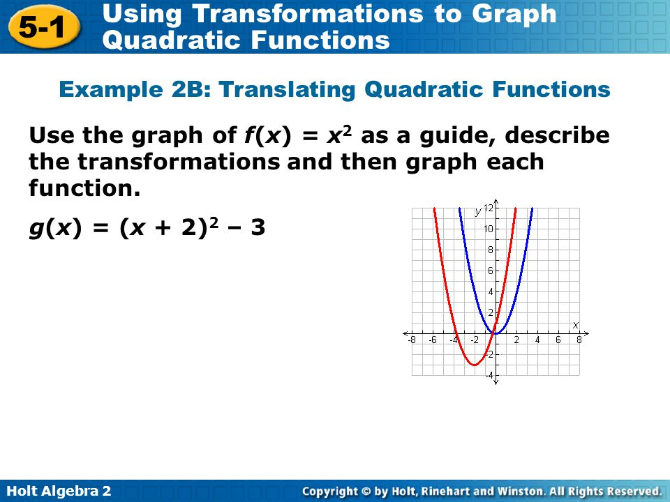 Example 2B: Translating Quadratic Functions