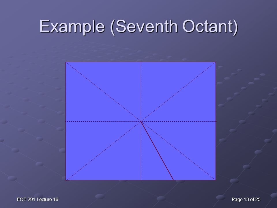 Example (Seventh Octant)