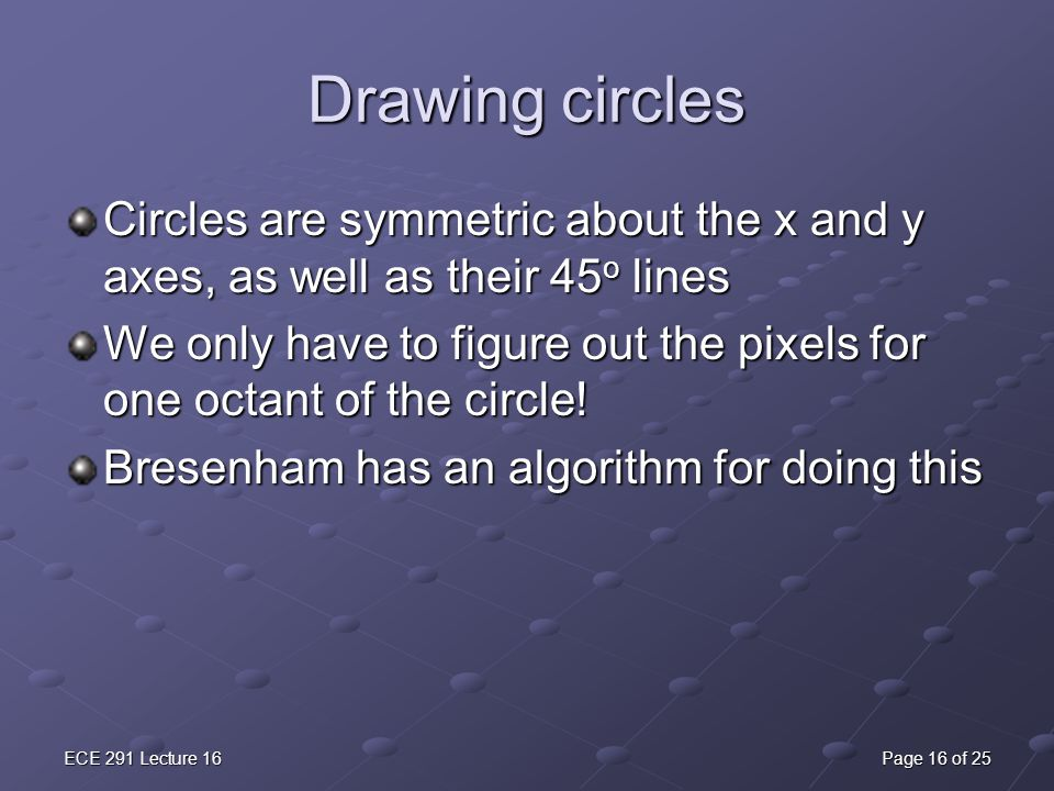 Drawing circles Circles are symmetric about the x and y axes, as well as their 45o lines.