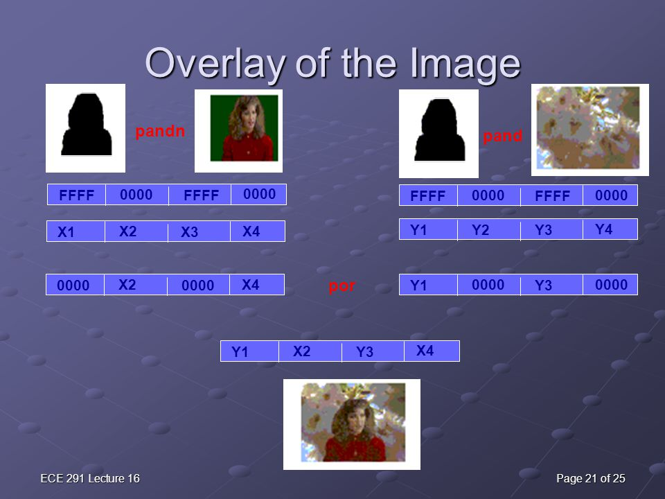 Overlay of the Image pandn pand por FFFF 0000 FFFF 0000 FFFF 0000 X1