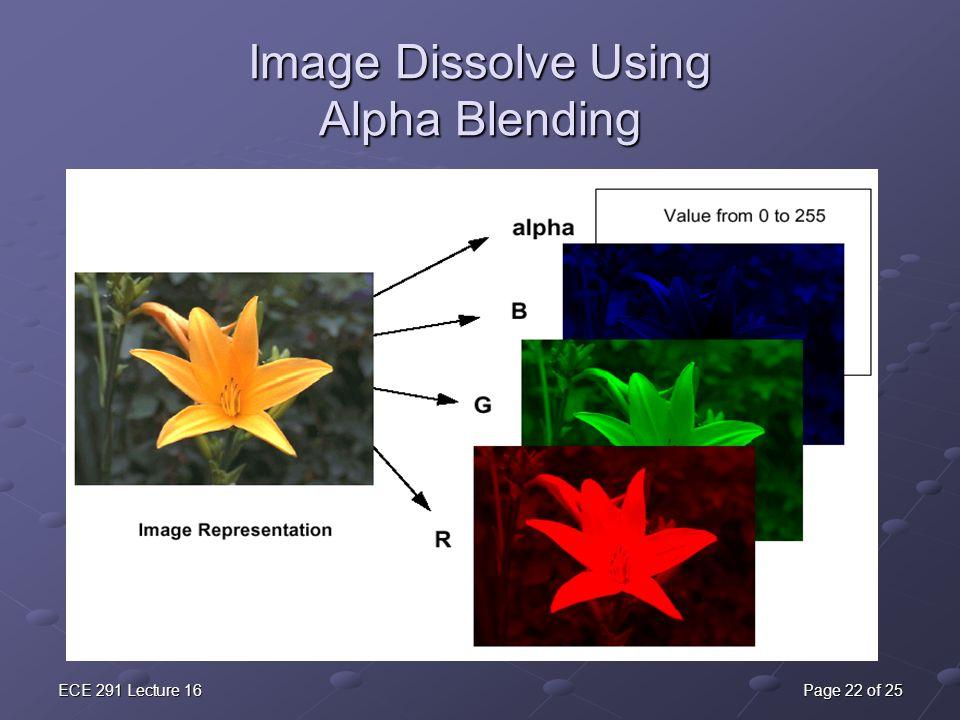 Image Dissolve Using Alpha Blending