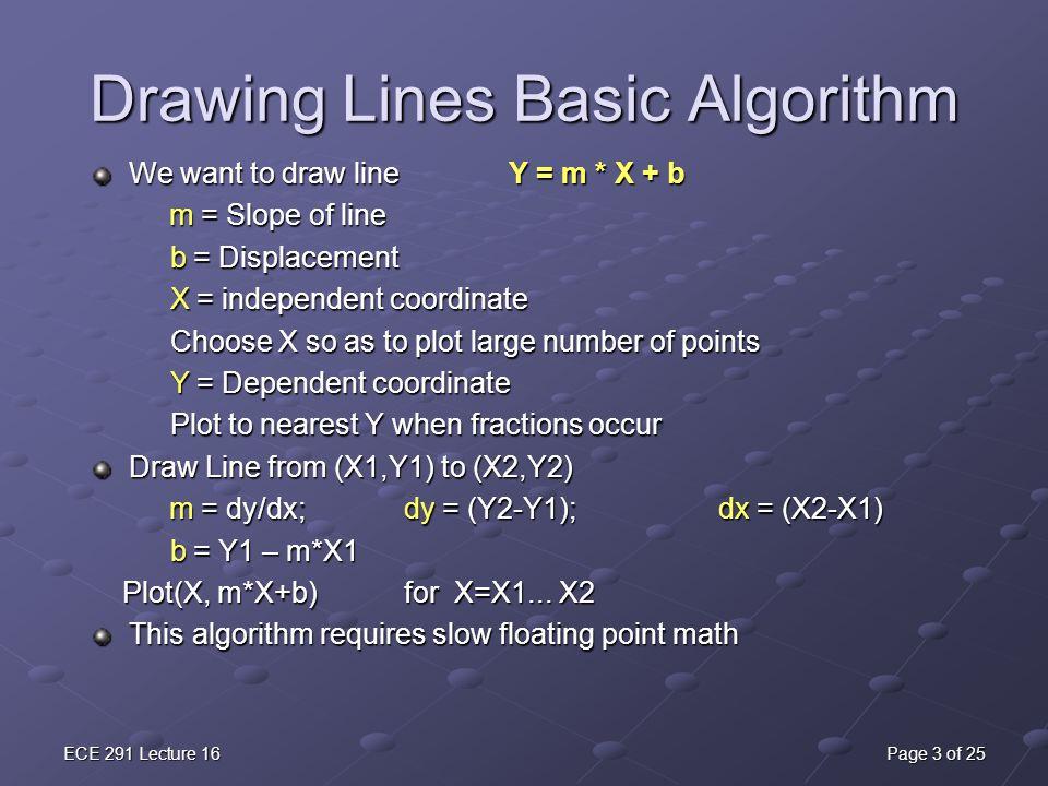 Drawing Lines Basic Algorithm