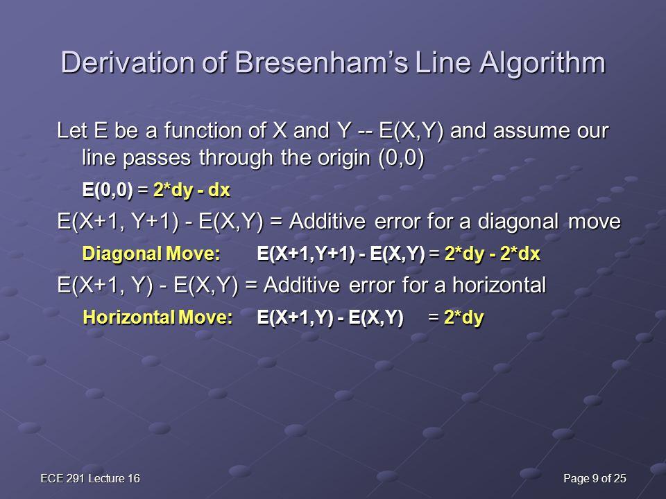 Derivation of Bresenham's Line Algorithm