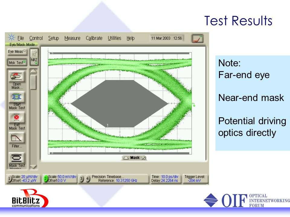 Test Results Note: Far-end eye Near-end mask Potential driving