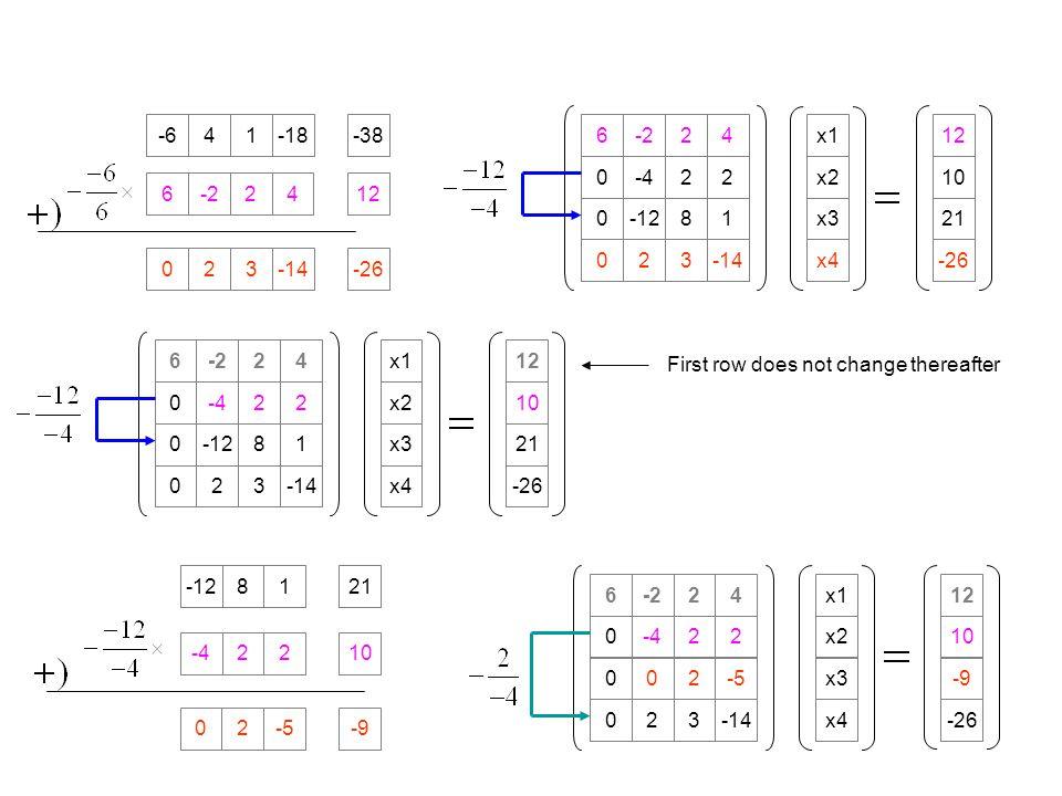 -6 4. 1. -18. -38. 6. -2. 2. 4. x1. 12. -4. 2. 2. x2. 10. 6. -2. 2. 4. 12. -12.