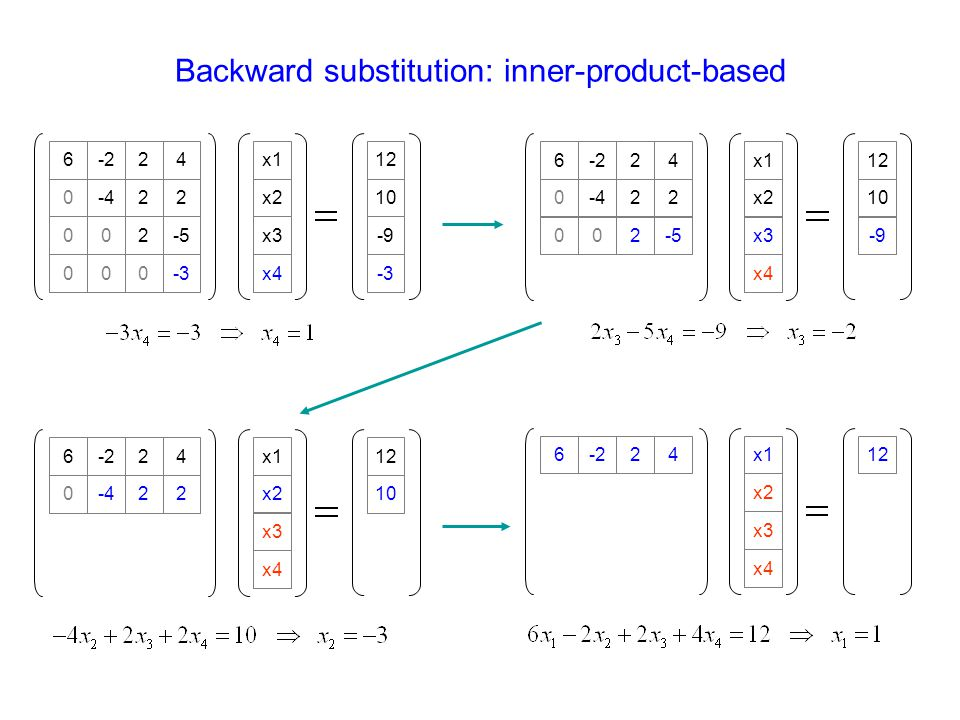 Backward substitution: inner-product-based
