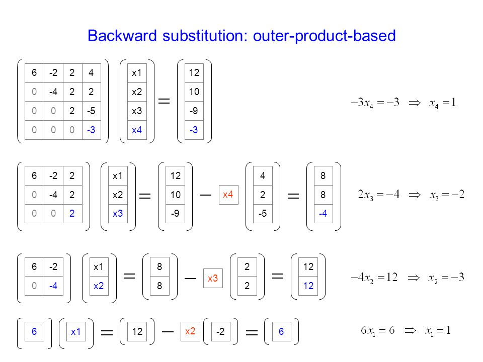 Backward substitution: outer-product-based