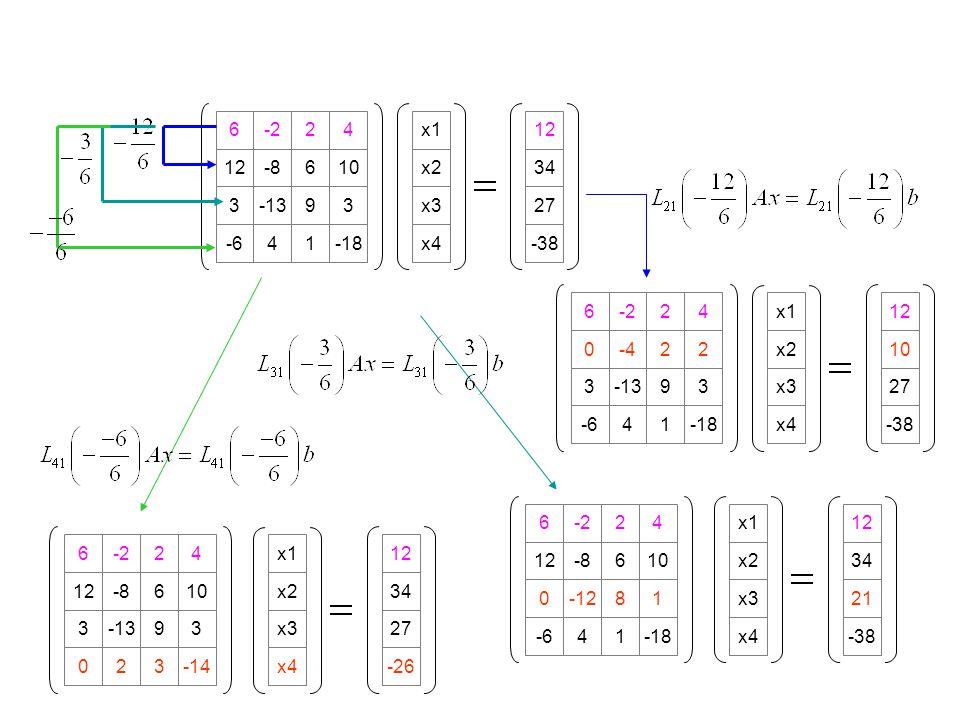 6 -2. 2. 4. x1. 12. 12. -8. 6. 10. x2. 34. 3. -13. 9. 3. x3. 27. -6. 4. 1. -18.