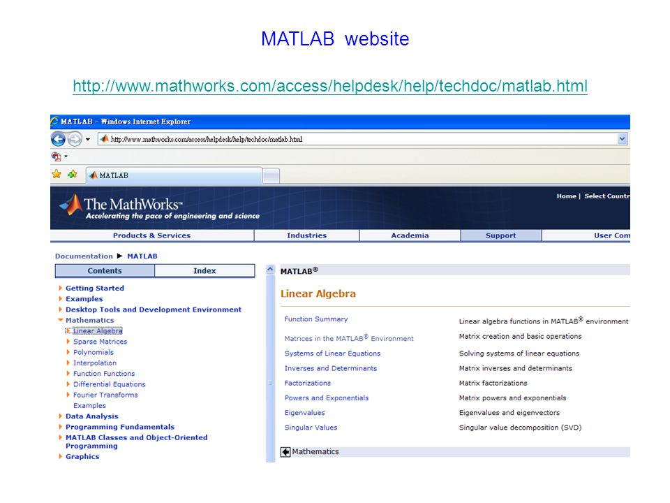 MATLAB website http://www.mathworks.com/access/helpdesk/help/techdoc/matlab.html
