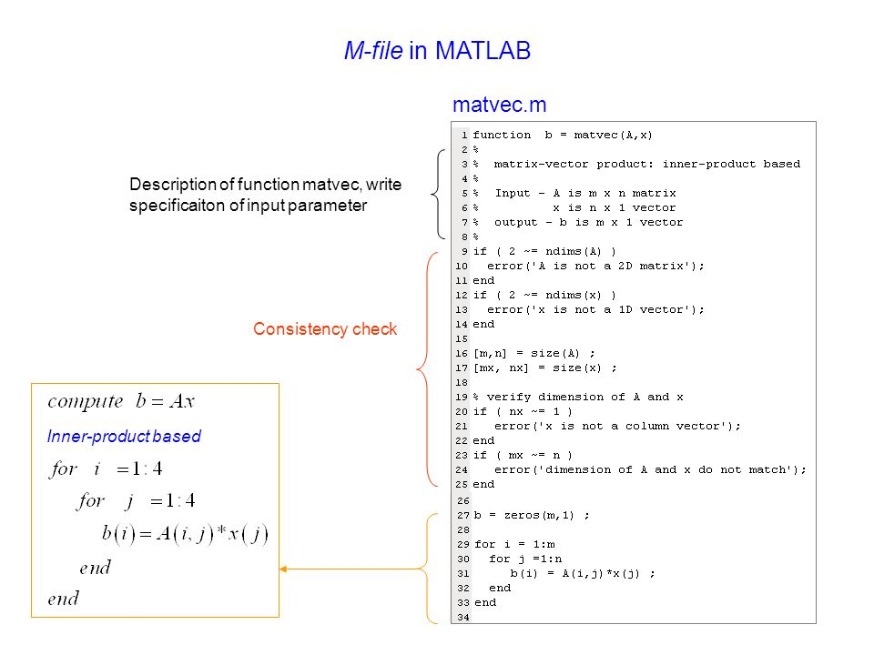 M-file in MATLAB matvec.m