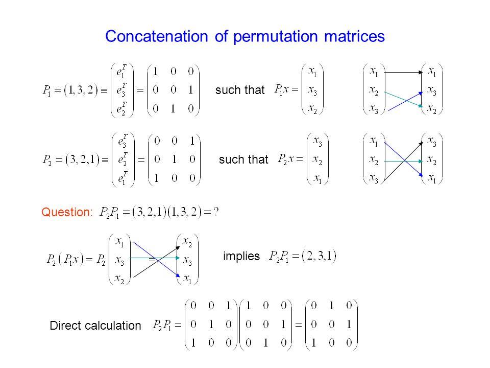 Concatenation of permutation matrices