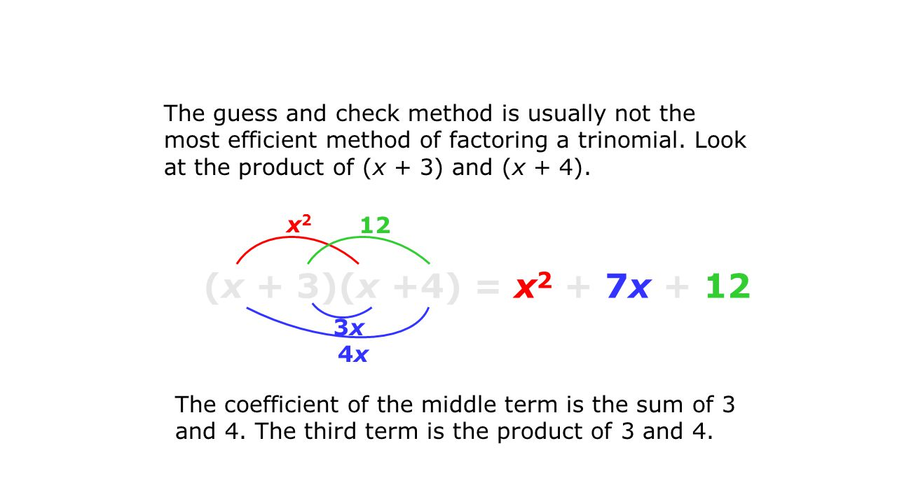 The guess and check method is usually not the most efficient method of factoring a trinomial. Look at the product of (x + 3) and (x + 4).