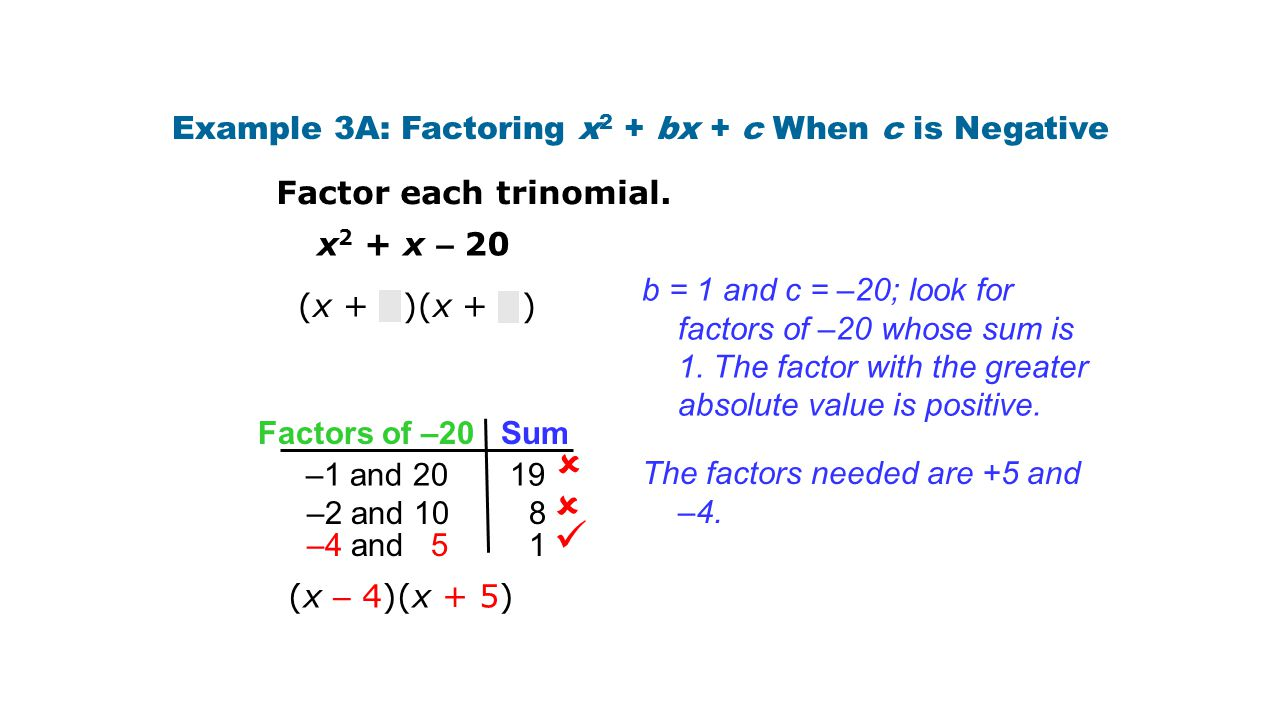 Example 3A: Factoring x2 + bx + c When c is Negative
