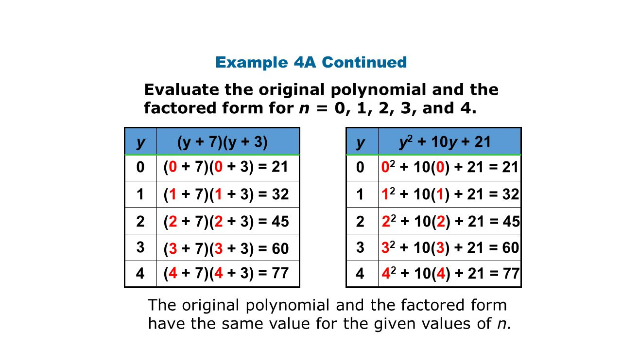 Example 4A Continued Evaluate the original polynomial and the factored form for n = 0, 1, 2, 3, and 4.