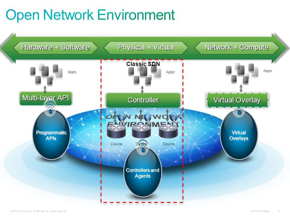 OPEN NETWORK ENVIRONMENT