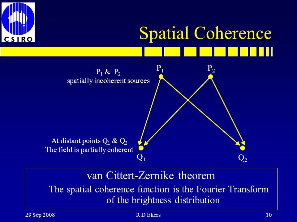 Spatial Coherence van Cittert-Zernike theorem