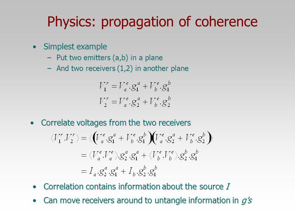 Physics: propagation of coherence