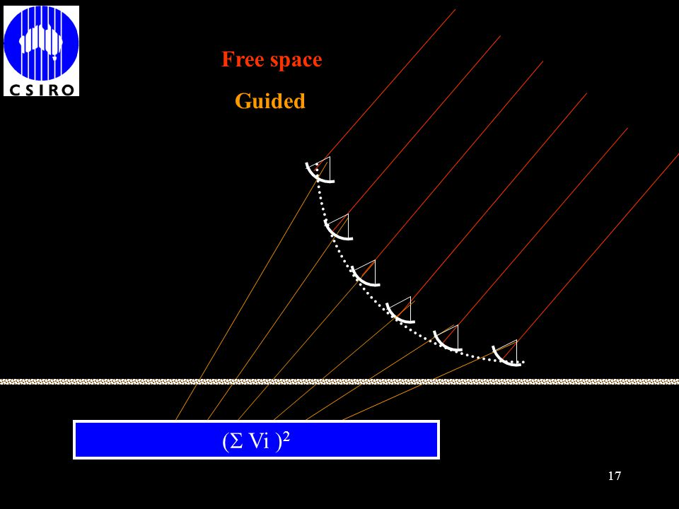 Free space Guided ( Vi )2
