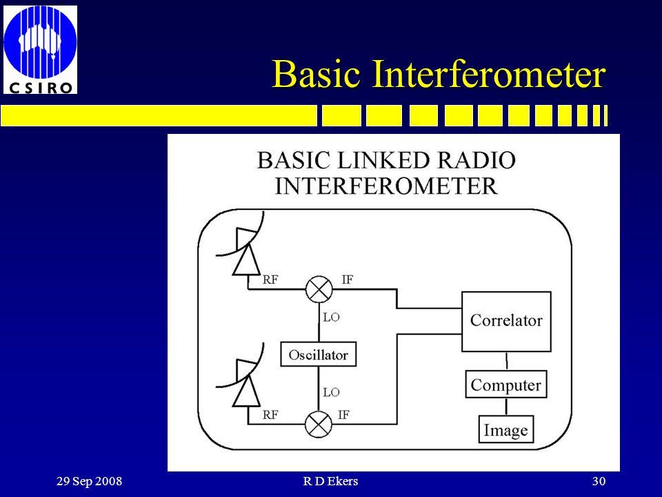 Basic Interferometer From Juan Uson 29 Sep 2008 R D Ekers