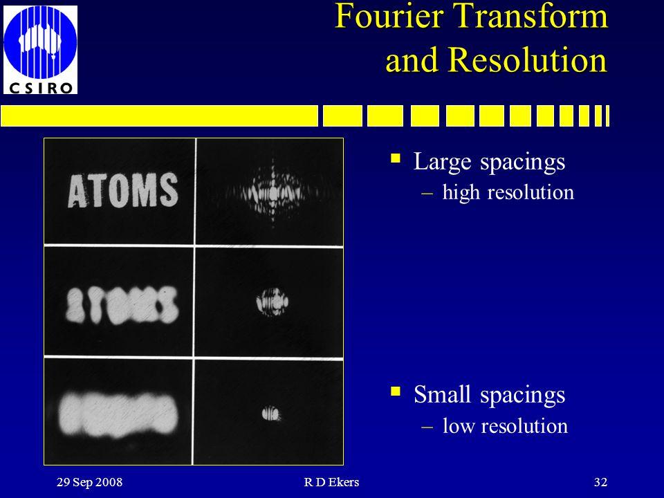 Fourier Transform and Resolution