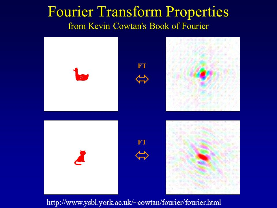 Fourier Transform Properties from Kevin Cowtan s Book of Fourier