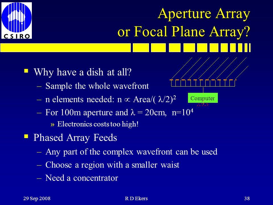 Aperture Array or Focal Plane Array